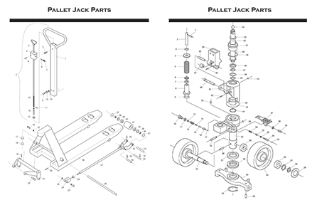 Blue Giant Pallet Jack Parts Pics About Space